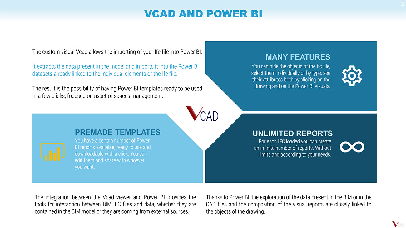 Vcad and Power BI