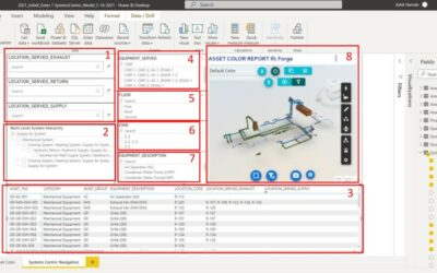 VCAD for Systems-Centric Navigation